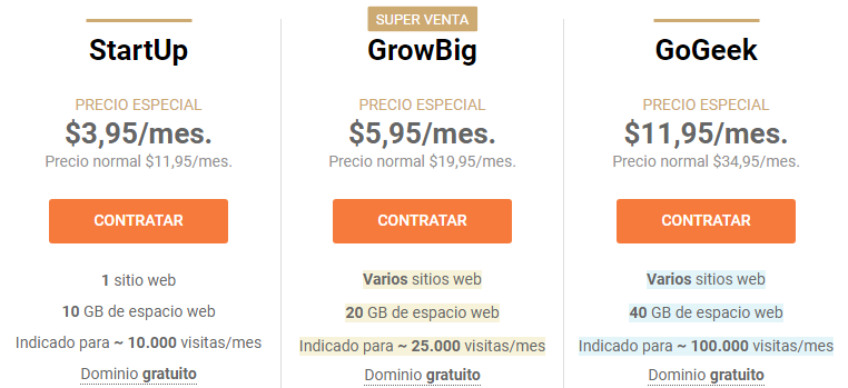 planes detallados de hosting compartido de siteground